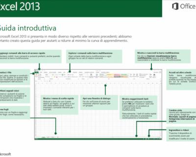 Scopri e impara a usare Excel 2013