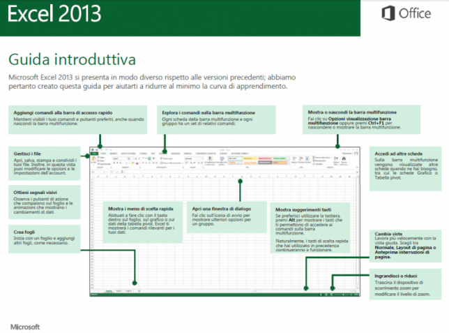 microsoft-guida-intro-excel-2013